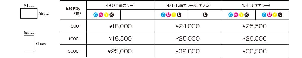 ショップカード  91×55mm(名刺サイズ)  コート220kg