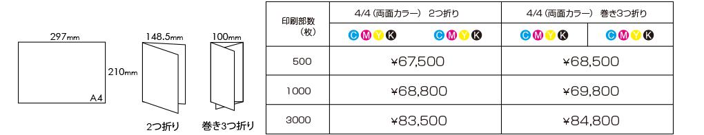 ショップカード  85×49mm(クレジットカードサイズ) コート220kg 角丸加工付